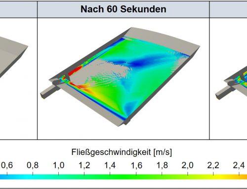 Masterarbeit zum Thema CFD-Simulationen
